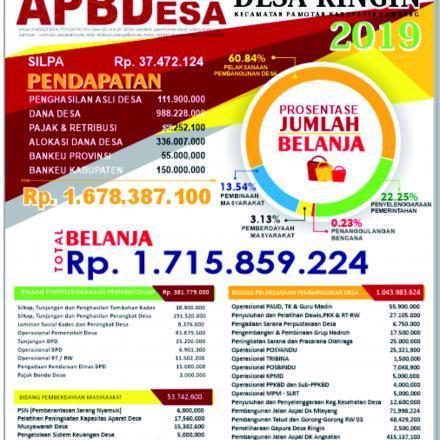 Album : APBDesa 2019